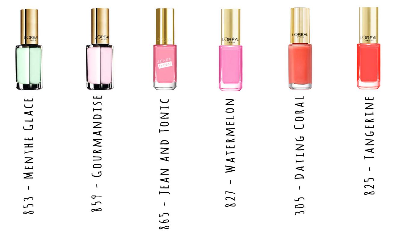 blog beauté L'oréal